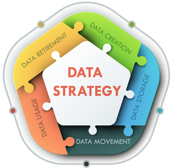Data Strategy Services - Artha Solutions