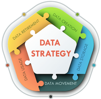 data_strategy-1-350x342-min